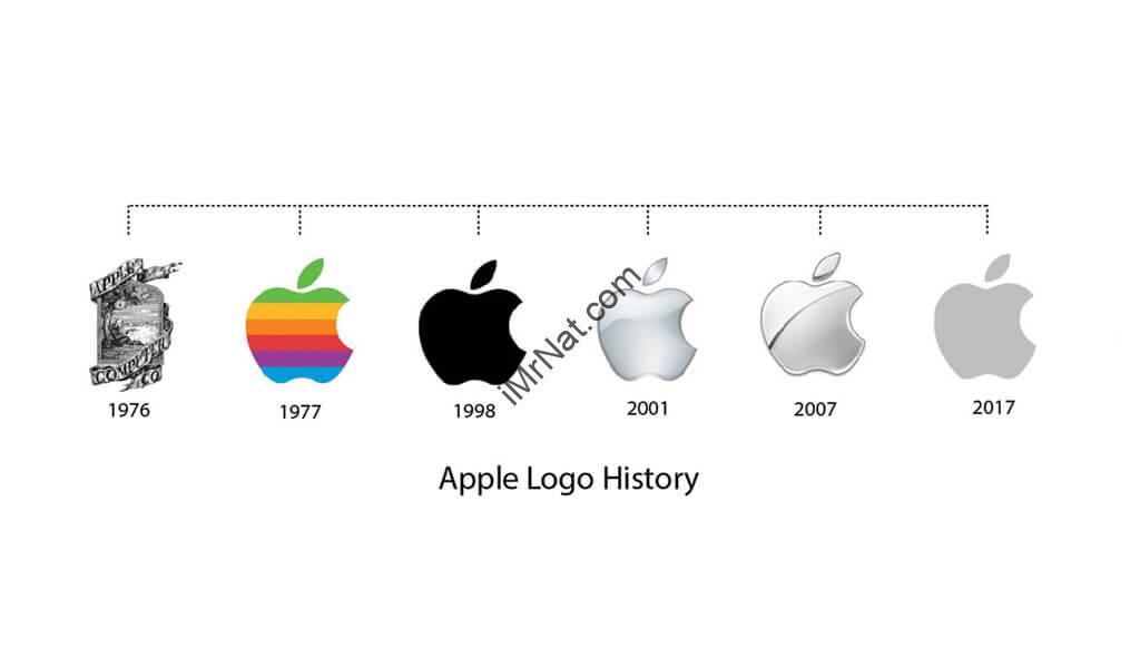 Apple logo time line