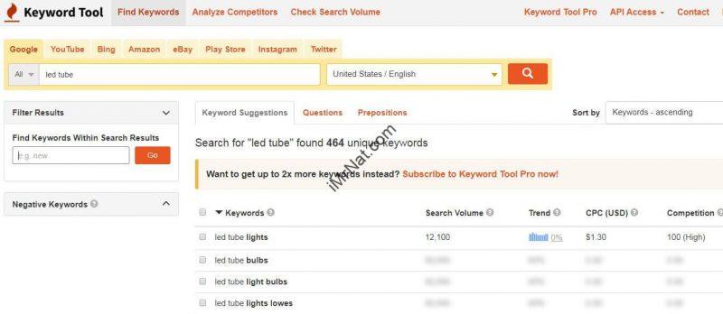 LED tube keyword tool