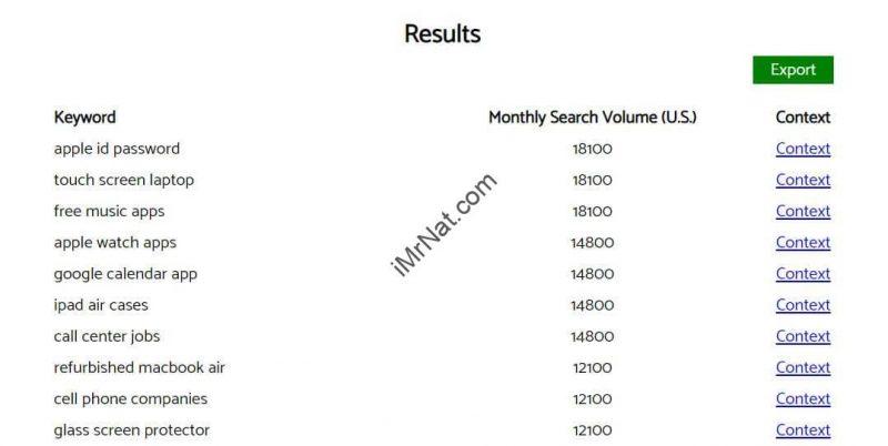 apple keyworddit results